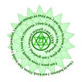 Επιβεβαίωση chakra Anahata Επίπεδη διανυσματική απεικόνιση σχεδίου στοκ εικόνα