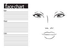 Κενό καλλιτεχνών Makeup διαγραμμάτων προσώπου Πρότυπο απεικόνιση ελεύθερη απεικόνιση δικαιώματος