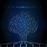 Δέντρο πινάκων κυκλωμάτων Τεχνολογία ΚΜΕ ελεύθερη απεικόνιση δικαιώματος
