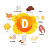 Διανυσματικά προϊόντα αφισών με τη βιταμίνη d διανυσματική απεικόνιση