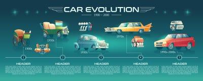 Διανυσματικό έμβλημα κινούμενων σχεδίων εξέλιξης τεχνολογιών αυτοκινήτων ελεύθερη απεικόνιση δικαιώματος