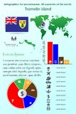 Îles Turques et Caïques Infographics pour la présentation Tous les pays du monde, carte, collection illustration libre de droits