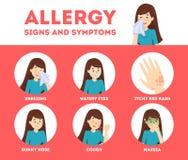 Συμπτώματα αλλεργίας infographic Runny μύτη και itchy δέρμα απεικόνιση αποθεμάτων