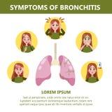 Συμπτώματα βρογχίτιδας infographic Χρόνια αρρώστια Βήχας, κούραση απεικόνιση αποθεμάτων