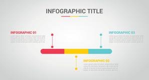 Υπόδειξη ως προς το χρόνο infographic με το βήμα 3 για τη διαδικασία οριζόντια - διανυσματική απεικόνιση διανυσματική απεικόνιση