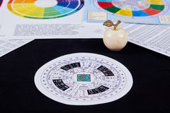 Заточение шкалы для divination стоковые фотографии rf