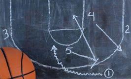 Крупный план диаграммы игры доски баскетбола стоковое изображение