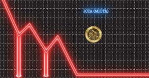 Скачки монетки cryptocurrency Iota MIOTA вниз со стрелки тенденции и обломков иллюстрация штока