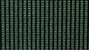 Случайная последовательность номеров на экране компьютера акции видеоматериалы