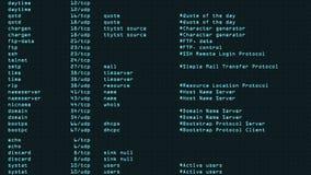 Экран компьютера показывая список файла каталога видеоматериал