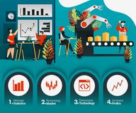 Фабрики с робототехнической технологией, и работники встреча о продажах и достижения может использовать для, приземляться страниц иллюстрация штока