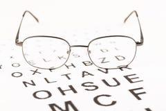 Ögon testar med exponeringsglas arkivbilder