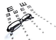 Ögondiagram och exponeringsglas fotografering för bildbyråer