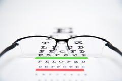 Ögonexponeringsglas på synförmågaprovdiagram arkivbilder