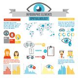 ÖgonläkareInfographic uppsättning vektor illustrationer