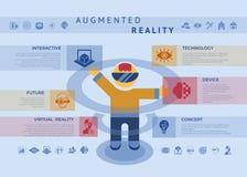 Ökade verklighetteknologisymboler royaltyfri foto