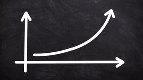 Ökande graf för lyckad tillväxtaffärsidé på grafisk längd i fot räknat 4k för svart tavla- eller svart tavlarörelse stock illustrationer