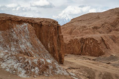 Ökenlandskap av dalen av Mars Arkivbild