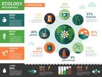 Ökologie - flaches Design infographics Plakat vektor abbildung