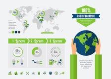 Ökologie Infographic-Elemente Lizenzfreie Stockfotos