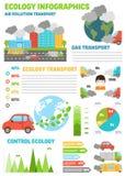 Ökologie infographics stellte mit Luftwasser ein und Bodenverschmutzungsdiagramme vector Illustration Stockfotografie