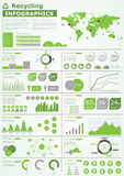 Ökologieinfo-Grafikansammlung Lizenzfreies Stockfoto