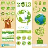 Ökologiesets Lizenzfreie Stockbilder