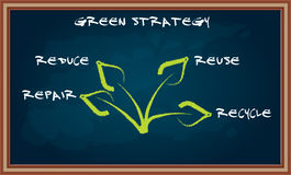 Ökologische Strategie auf Tafel Stockfoto