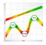 Ökonomisches Schleife-Diagramm Stockfotos