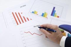 Ölbarrel-Preissturz-Diagramme lizenzfreies stockbild