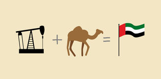 Ölplattform und Kamel Symbole von Vereinigte Arabische Emirate Uae-Flagge V Lizenzfreie Stockfotografie