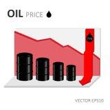 Ölpreis wachsen Diagrammillustration Stockfotos