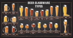 Öltyper En visuell handbok till typer av öl Olika typer av öl i rekommenderade exponeringsglas royaltyfri illustrationer