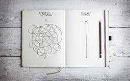 Öppna notepaden med begrepp av höger och fel strategi Arkivbild