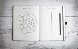 Öppna notepaden med begrepp av höger och fel strategi på vit arkivbilder
