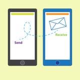 Överför emailsbegreppet Arkivbilder
