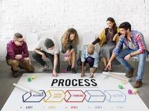 Övning för operationen för processhandling kliver grafiskt begrepp royaltyfria foton