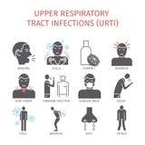 Övreinfektioner URI eller URTI för respiratoriskt område Tecken behandling inställda symboler Vektortecken för rengöringsdukdiagr stock illustrationer