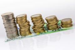 Única diminuição europeia da moeda Fotos de Stock