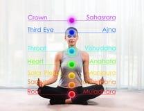 Übende Meditation der Frau mit den chakras markiert Lizenzfreies Stockfoto