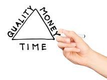 Übergeben Sie das Zeichnen eines Diagramms mit der Balance zwischen Zeit, Qualität und Geld Stockfotografie