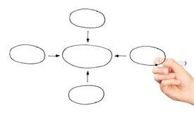 Übergeben Sie das Zeichnen eines leeren Diagramms, das auf weißem Hintergrund lokalisiert wird Stockfotos