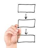Übergeben Sie das Zeichnen eines leeren Diagramms, das auf weißem Hintergrund lokalisiert wird Stockfoto