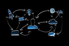 Übergeben Sie gezogene Ikone von Multimedia und von Technologie im iteraction mit Lizenzfreie Stockbilder
