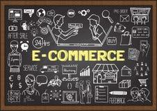 Übergeben Sie gezogene Informationsgraphik auf Tafel mit Konzept des elektronischen Geschäftsverkehrs Stockbild