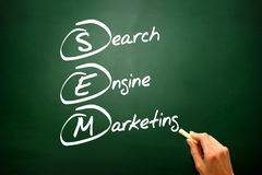 Übergeben Sie gezogenes Konzept des Suchmaschine-Marketings (SEM), Geschäftsanfang Lizenzfreies Stockfoto