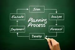 Übergeben Sie gezogenes Planungs-ProzessFlussdiagramm, Geschäftskonzept auf blac Lizenzfreie Stockfotografie