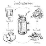 Übergeben Sie gezogenes Rezept des grünen Smoothie mit Früchten Frisches Getränk für gesundes Leben, Diäten Vektorillustration fü Stockbilder