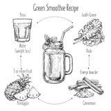 Übergeben Sie gezogenes Rezept des grünen Smoothie mit Früchten Frisches Getränk für gesundes Leben, Diäten Vektorillustration fü Stockbild