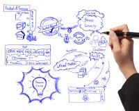 Übergeben Sie Zeichnungsideenvorstand des Markengebäudeprozesses Stockfotos